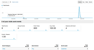 Analytics for Desktop Applications: Google Universal Analytics