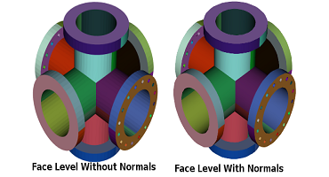 Differences b/w Face level and Body level with and without Normals