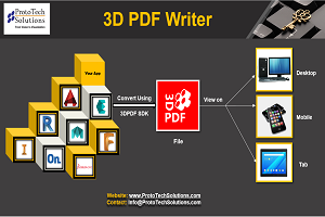 Use the Power of Prototech's 3D PDF Exporter Plugins by traversing any native data structure